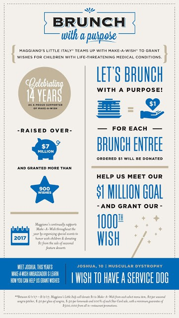 Maggiano's, Brunch with a Purpose, Make a wish, make a wish brunch, Maggiano's lemon ricotta pancakes, The Hohn family and make a wish, Maggiano's Little Italy and Make a Wish, Denver blogger, colorado blogger, Denver lifestyle blogger, Colorado lifestyle blogger