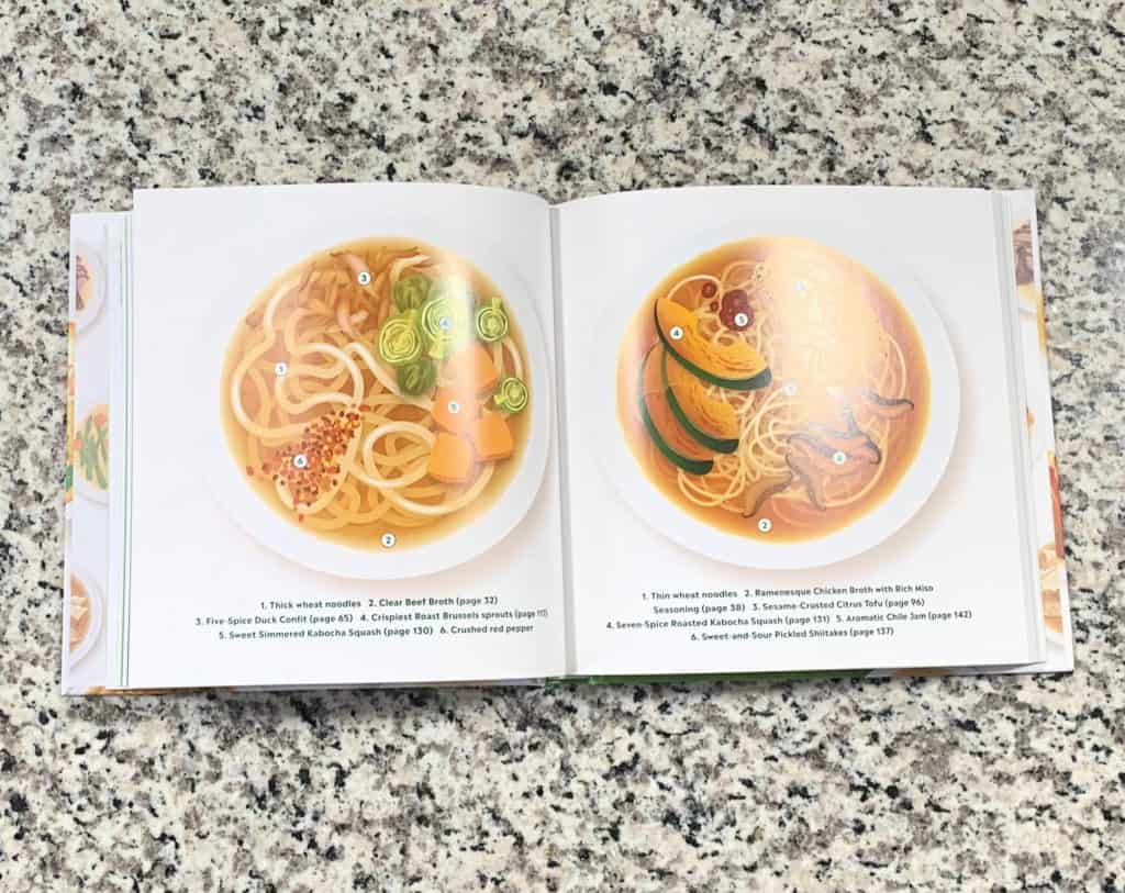 Pages of The Noodle Soup Oracle